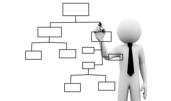 Структура отчета по практике